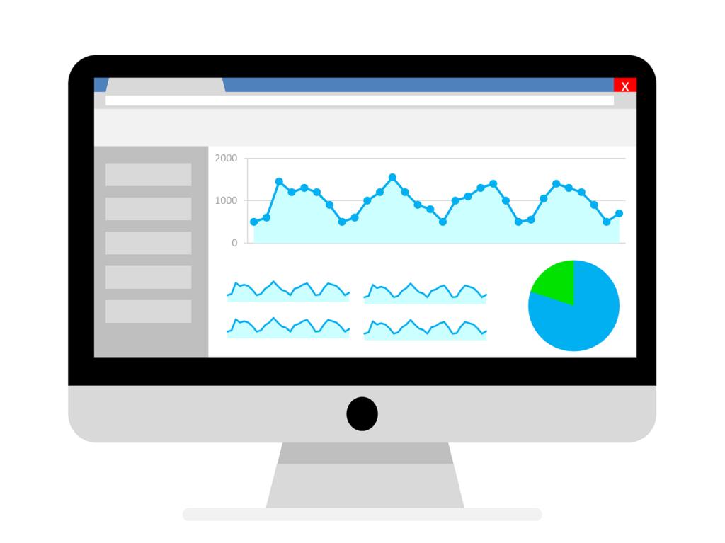 pc-analyse-google-mac-skjerm-graf